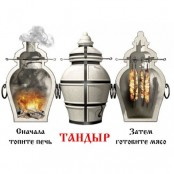Тандыр «Сармат Охотник» 8 шампуров