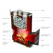 Банная печь бизнес-класса Гекла Inox 30-50 м.куб