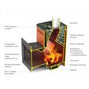 Печь банная Витрувия Inox БСЭ антрацит НВ, 8-18 м.куб