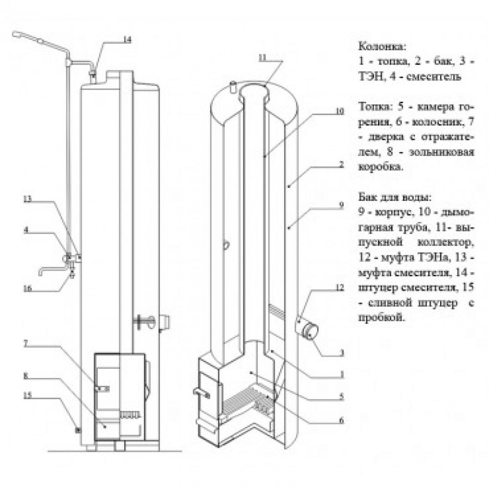 Нагреватель ермак схема
