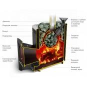 """Банная  печь Термофор """"Примавольта -6"""", 5-12 м.куб"""