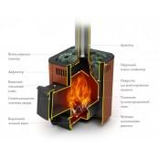 Печь банная Оса Inox терракот ДА (ДТК либо КТК), 4-9 м.куб