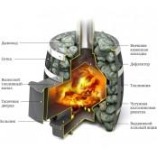 Банная печь-сетка Саяны Inox, 8-18 м.куб
