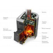 Печь банная Компакт 2017 INOX (ДТК либо КТК), 6-12 м.куб