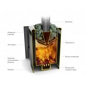 Печь банная  Компакт 2013 Carbon ДН Б антрацит (ДН, КТК либо ДТК), 6-12 м.куб