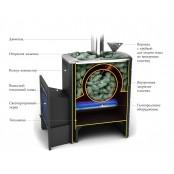 Печь банная Термофор Таймыр Inox БСЭ ЗК 8-13 м3