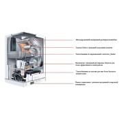 Настенный газовый котел отопления  Bosch WBN6000-12C RN комплект коаксиальная труба
