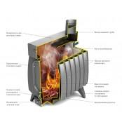 Печь отопительная Огонь-батарея ЛАЙТ 11 антрацит