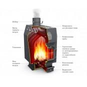 печь отопления Термофор СТУДЕНТ- 9, CД, СК, ТВ