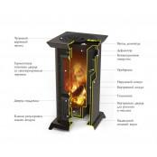 Отопительно-варочная печь-камин «Статика Тетра»