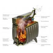 Отопительно-варочная печь Огонь-батарея 5 кВт