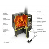 Электрогенерирующая печь Термофор ИНДИГИРКА