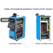 Котел отопления Zota «Magna»-26, 26 кВт